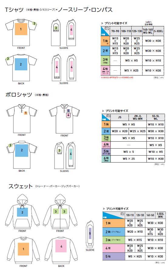 プリント位置とサイズ│オリジナルTシャツ